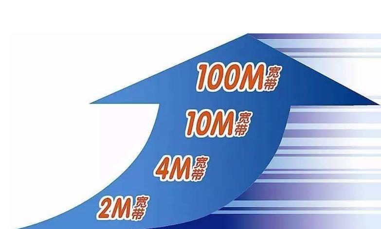 廣西北海哪個寬帶網速快,電信還是聯通?